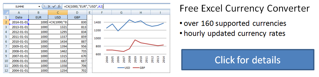 Excel Currency Converter