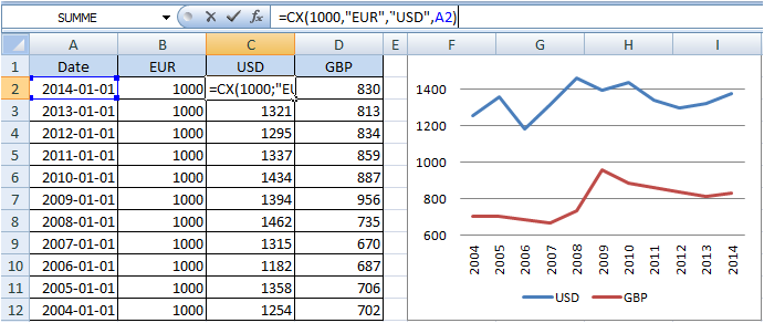 Free Microsoft Excel Currency Converter